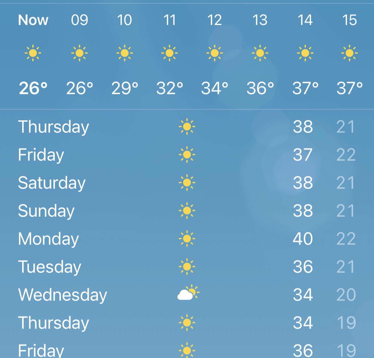 Atenție la valul de căldură!